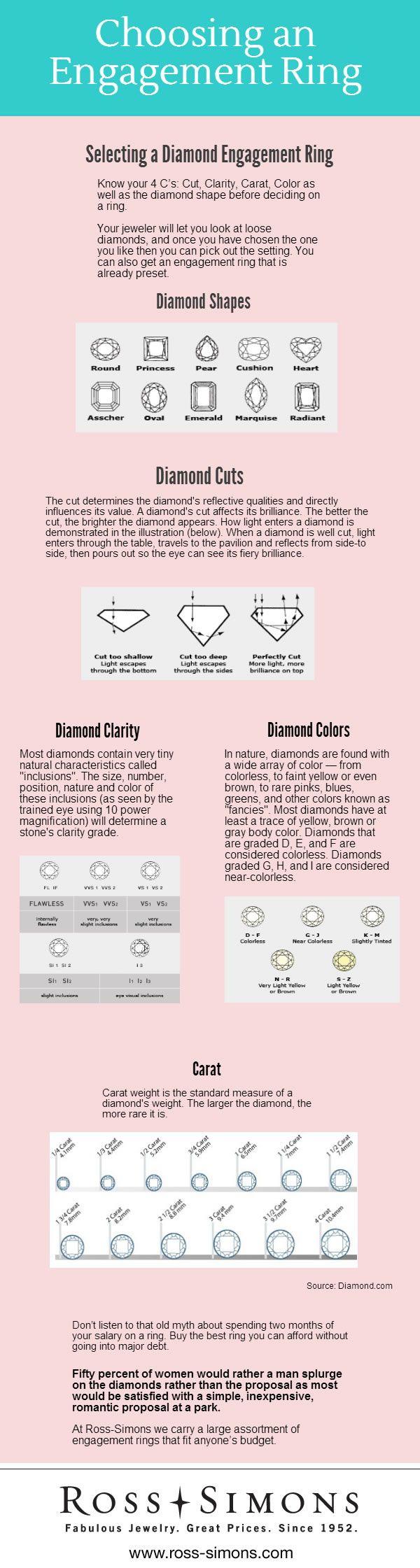 Choosing the Perfect Wedding Engagement Diamond